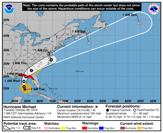 Hurricane Micahel October 9