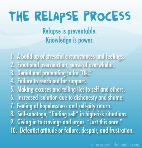 signs of relapse