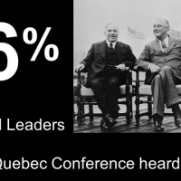 66% of world leaders hear voices