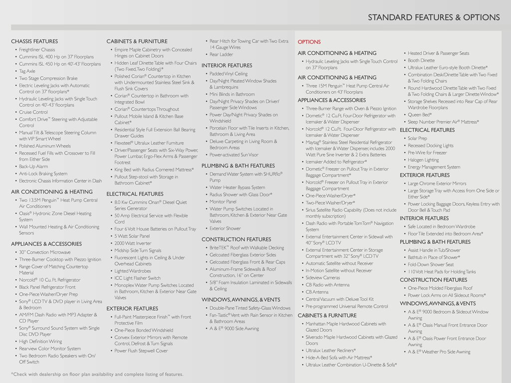 2000 Newmar Dutch Star By | Wiring Diagram Database on