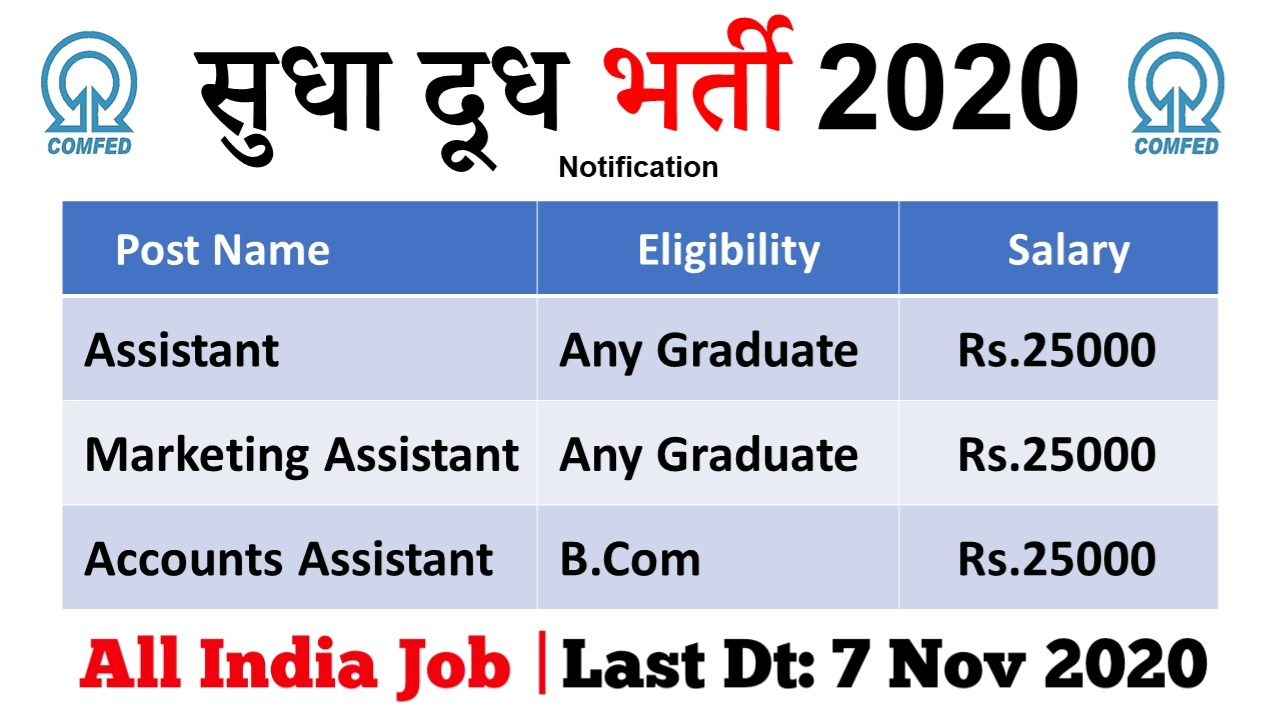 COMFED Assistant Jobs 2020