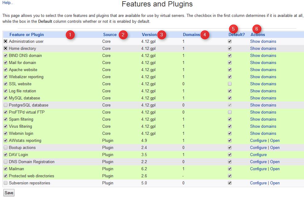 virtualmin_featuresADNplugins