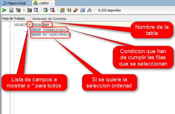 Oracle- Sentencia SQL