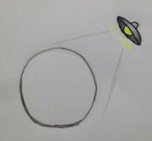 Tutorial De Desenho A Sombra E Sua Importância Redação