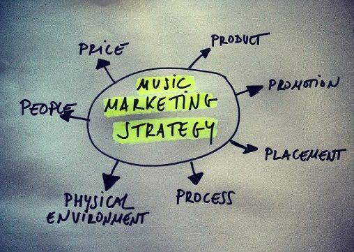Resultado de imagen para marketing musical
