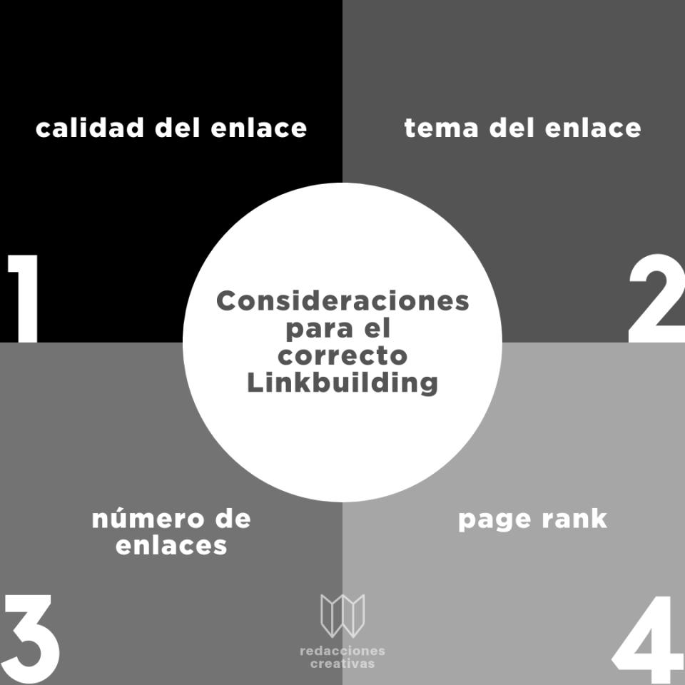 contenido SEO blog linkbuilding qué es