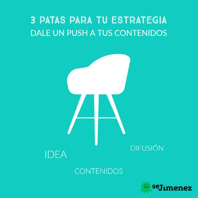 Las tres patas para tu estrategia de contenidos: idea, difusión y contenidos