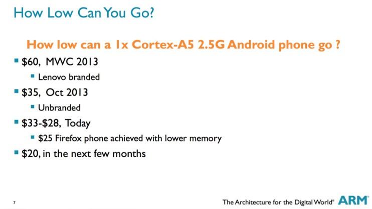 The $20 dollar smart phone