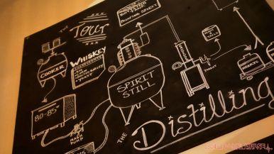 colts neck stillhouse distillery muckleyeye 24 of 45