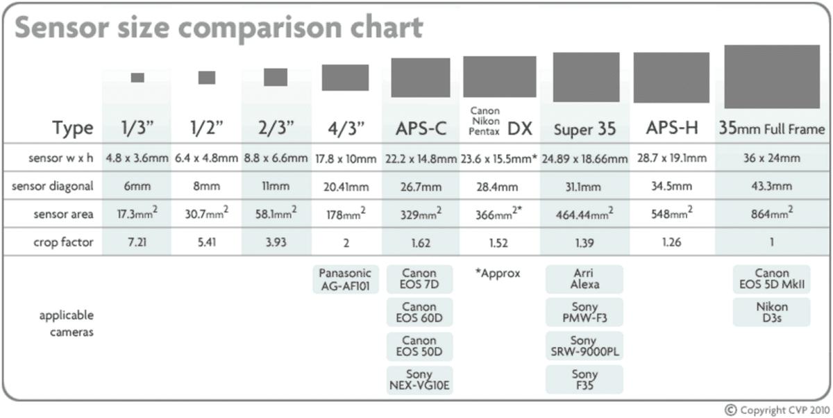 размеры матриц