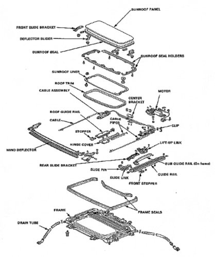 Fuse Diagram For 1991 Acura Integra