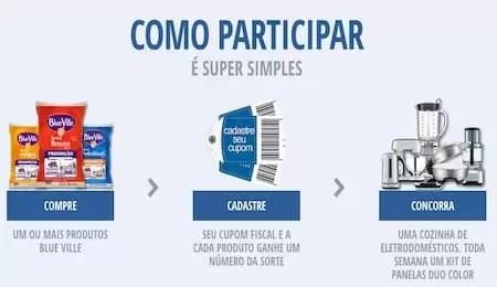 Promoção Os Campeões da Cozinha Blue Ville - Rede da Promoção