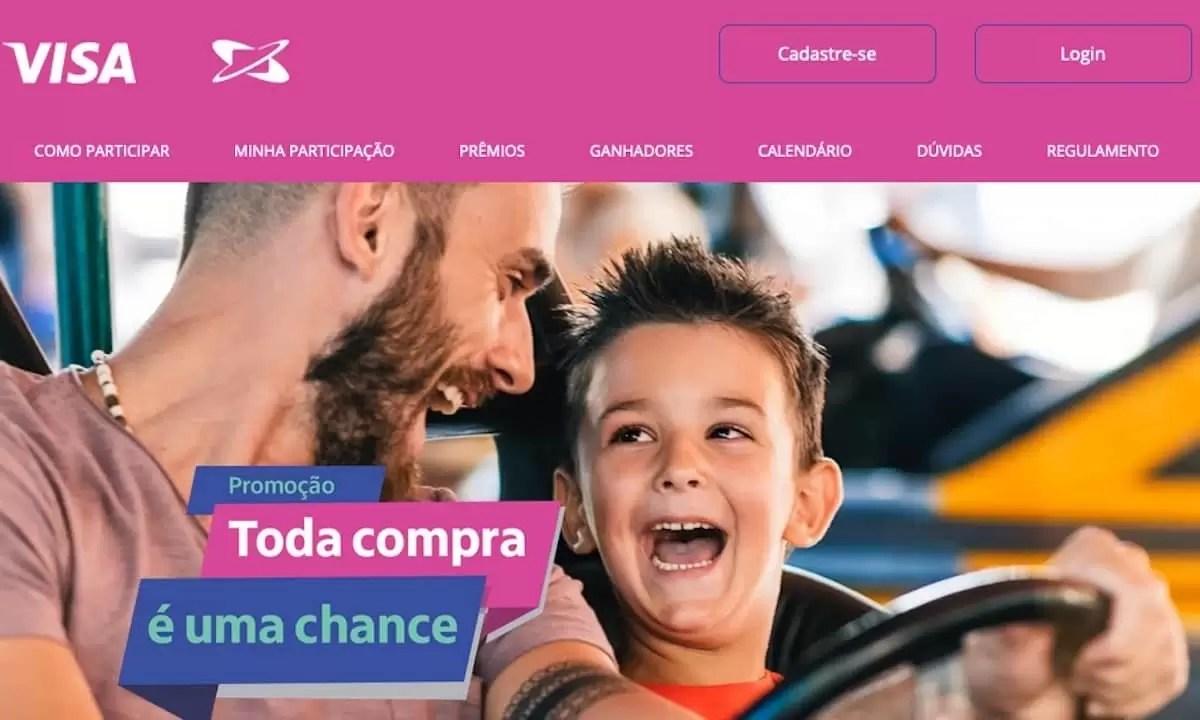 Promoção Visa 2021 Toda Compra é Uma Chance