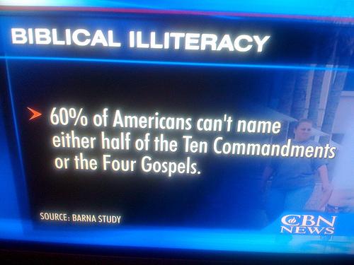 Is Biblical Illiteracy Rising?