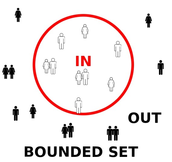 Bounded Set Churches