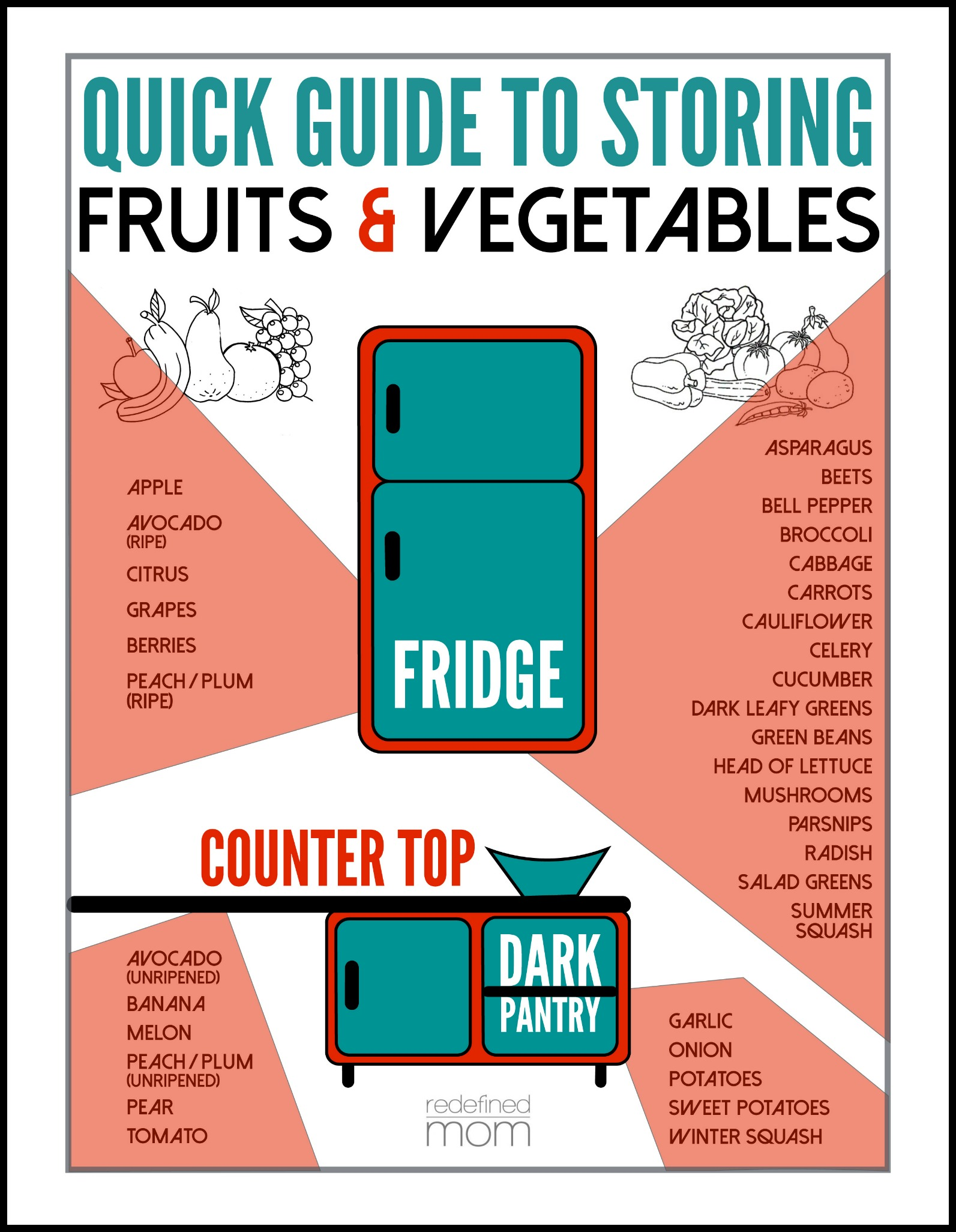 Quick Guide To Storing Fruits And Vegetables Free Printable