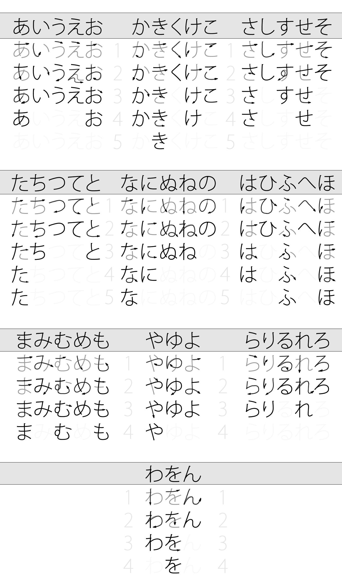 Nihongoresources