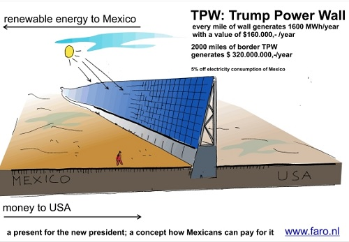 Trump lies to Iowa pt 1: The magical solar-powered border wall that pays for itself!