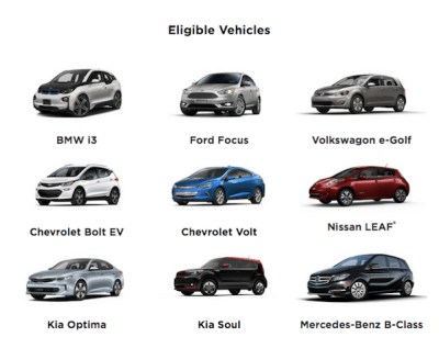 Electtic Vehicles eligible for California's program