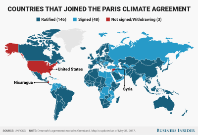Countries that have joined the Paris Climate Agreement (not US and Syra)
