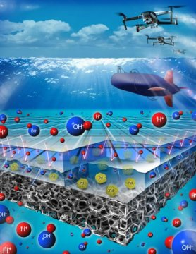 hydrogen fuel cell membrane breakthrough