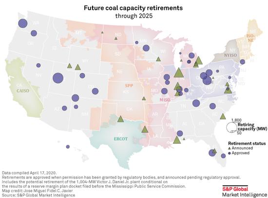 Future planned coal plant retirements