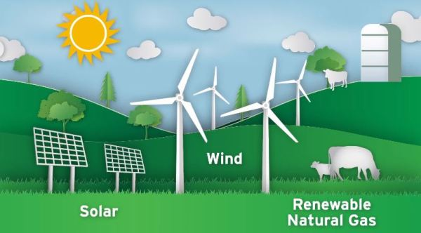 Latest fossil fuel oxymoron: renewable natural gas