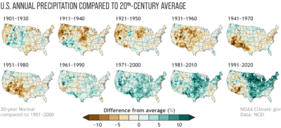 Normal annual U.S. precipitation as a percent of the 20th-century average for each U.S. Climate Normals period from 1901-1930 (upper left) to 1991-2020 (lower right). Places where the normal annual precipitation was 12.5 percent or more below the 20th-century average are darkest brown; places where normal annual precipitation was 12.5 percent or more wetter than the 20th-century average are darkest green. Maps by NOAA Climate.gov, based on analysis by Jared Rennie, North Carolina Institute for Climate Studies/NCEI.