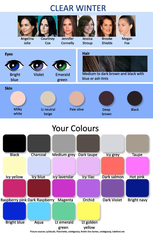 Hair and fashion color charts
