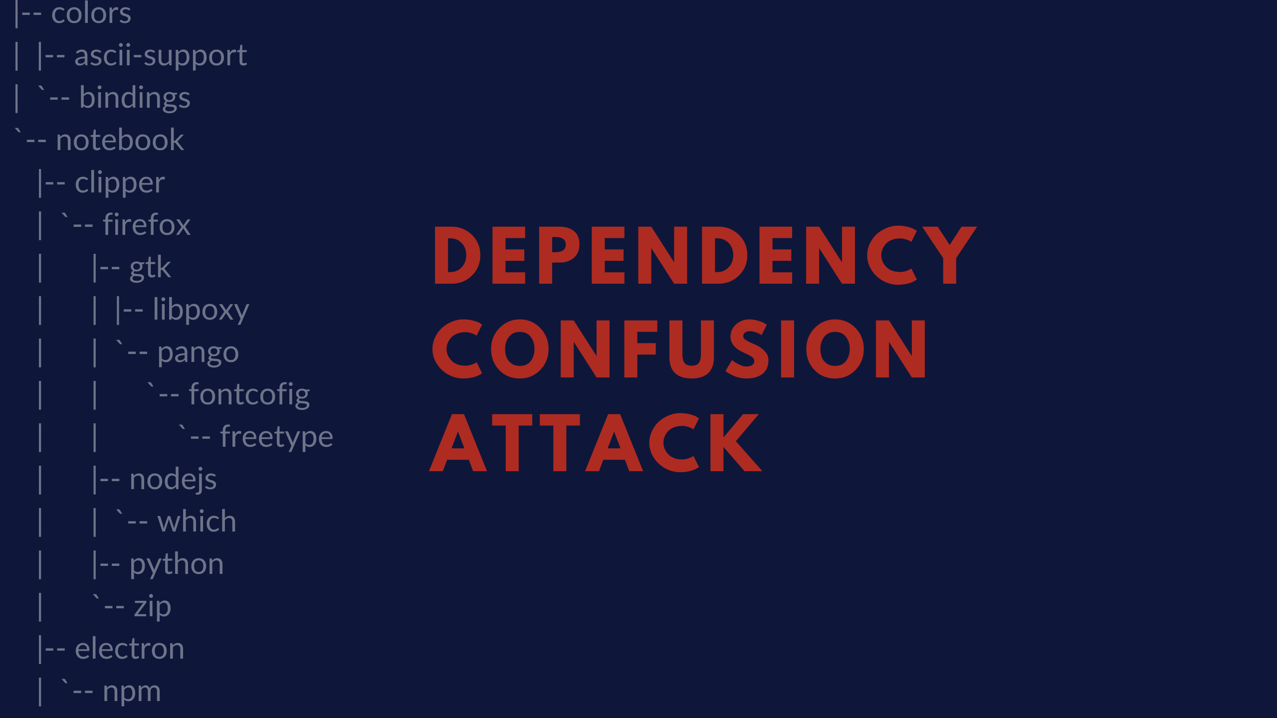 Dependency Confusion Attack – What, Why, and How?