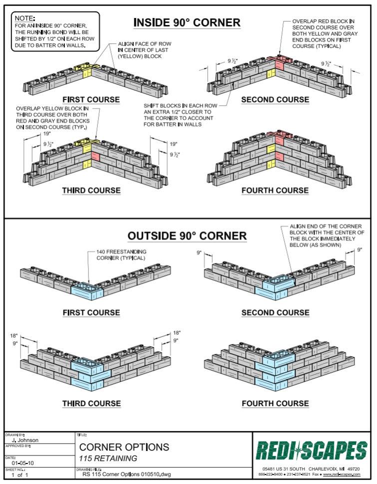 Redi-Scape 115 Retaining Corner Opts