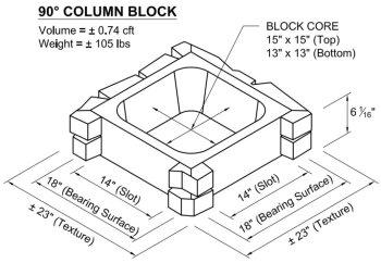 115 Redi-Scape Column Corner