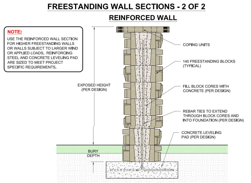 Resource Guide For Retaining Walls Amp Freestanding Face