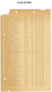 Crew list of the USS Mason (NAID 594258)
