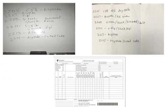 Code Blue paper documentation