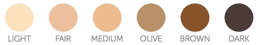 1 skin colour chart LASER HAIR REMOVAL