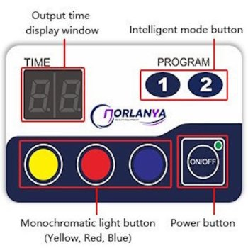 Norlanya Photon Therapy Control Panel