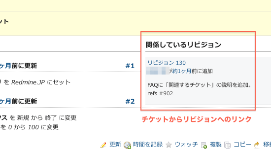 https://i1.wp.com/redmine.jp/images/tech_note/link-issue-to-rev.png