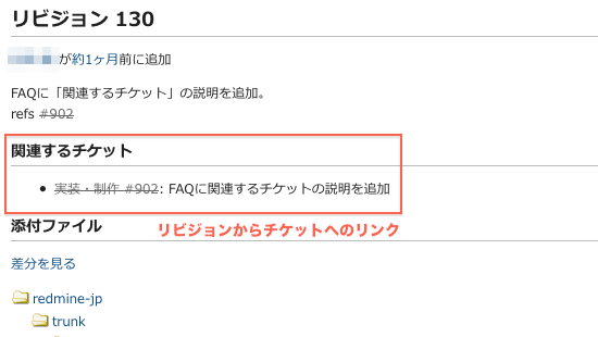 https://i1.wp.com/redmine.jp/images/tech_note/link-rev-to-issue.png?w=1238