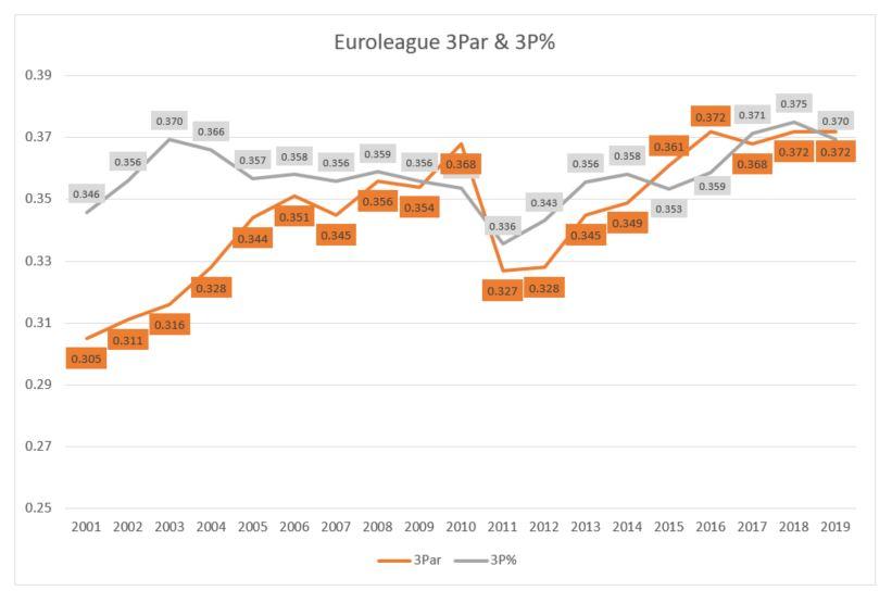 3par & 3π% EL.JPG