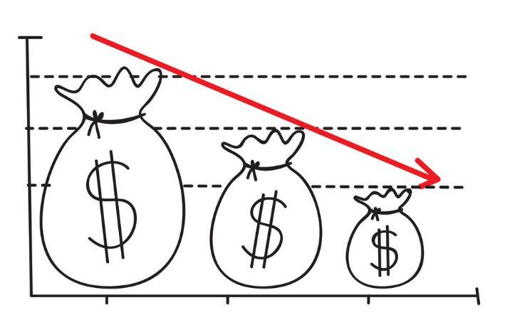 Money Loss.JPG