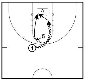 pick-and-roll-basic