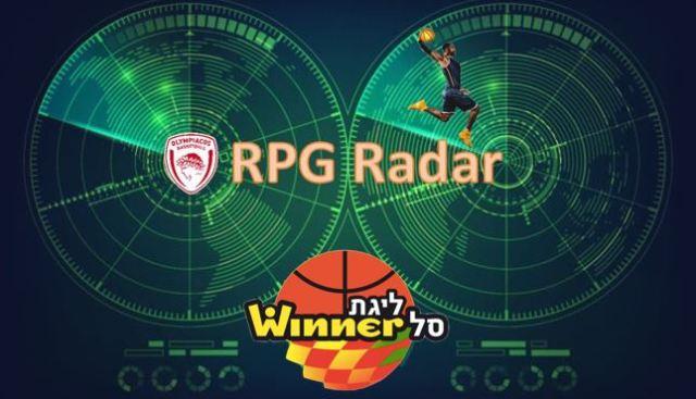 Radar Winners