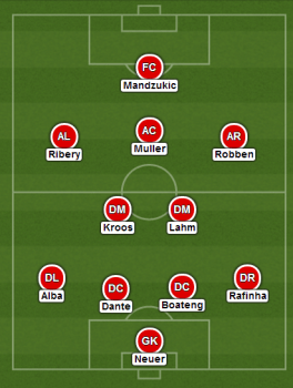 rsz_bayern_new_line-up
