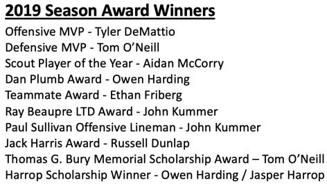 2019 Season Award Winners