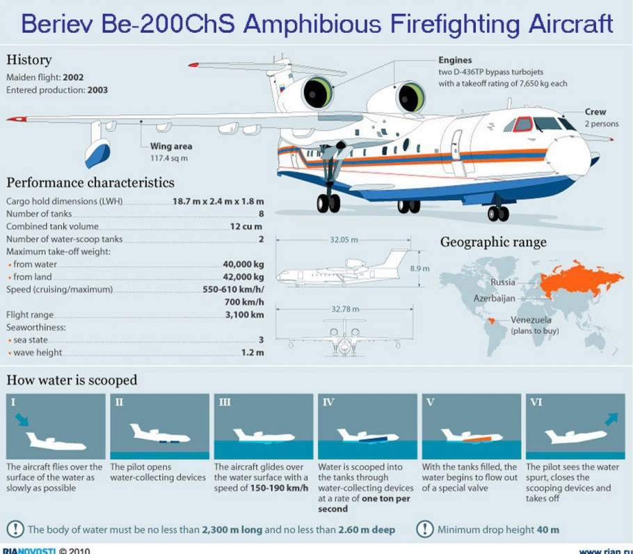 00-ria-novosti-infographics-be-200chs-amphibious-firefighting-aircraft-2010