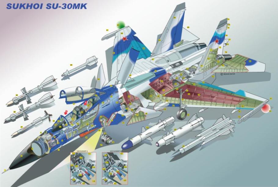 sukhoi-su-30mki