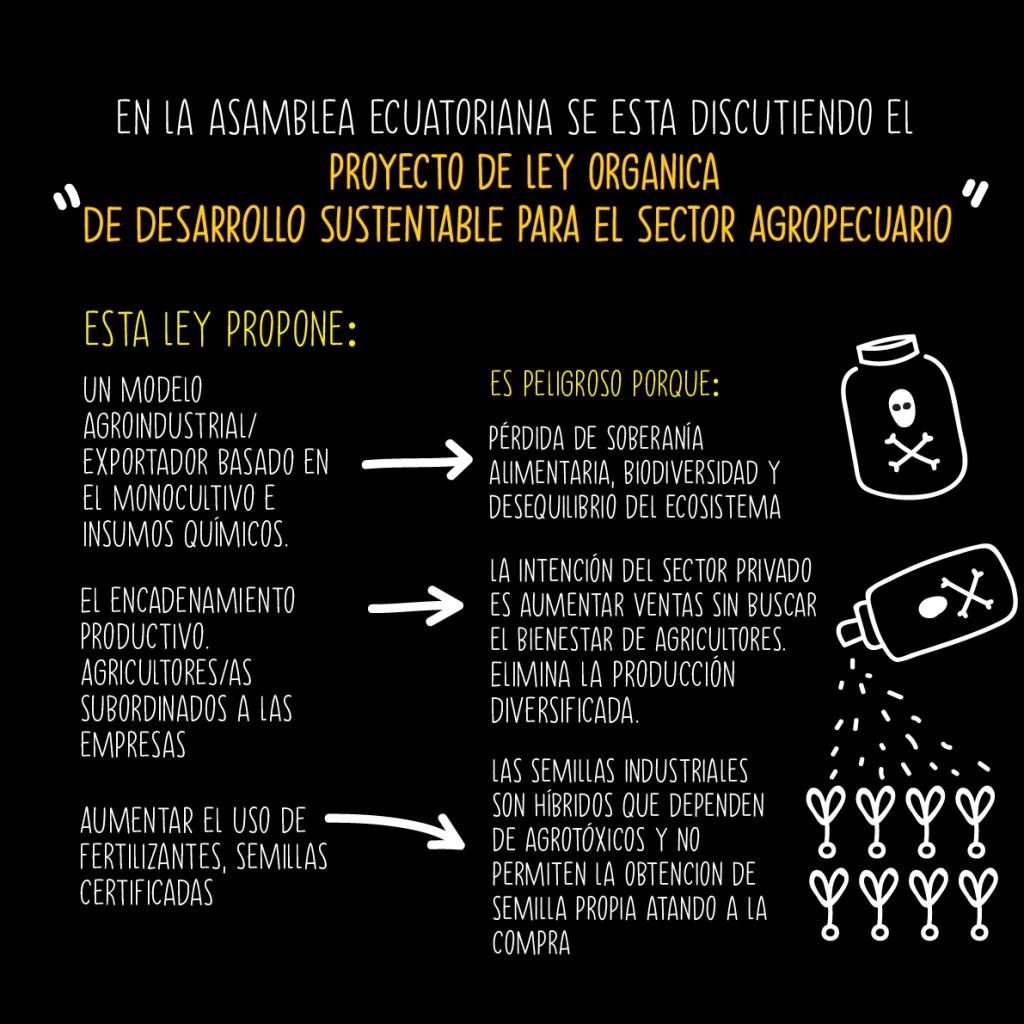 proyecto de ley de desarrollo sustentable del sector agropecuario ecuador