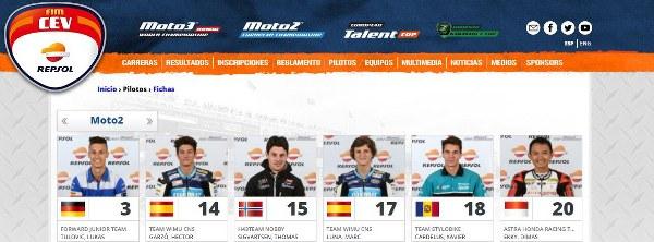 Pembalap AHRT ikuti CEV International Championship