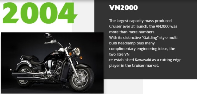 Kawasaki vn2000 2004